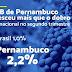 PIB de Pernambuco cresce mais que o dobro