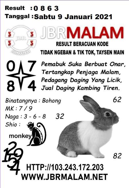 JBR Malam HK Sabtu 09-Jan-2021