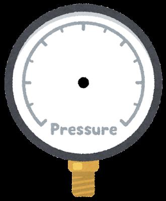 圧力計のイラスト(針なし)