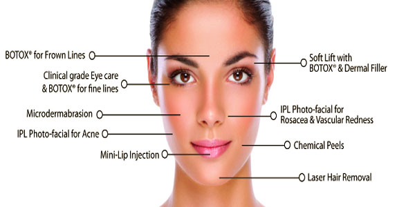 How acne facial mapping knowing your health solutioingenieria Image collections