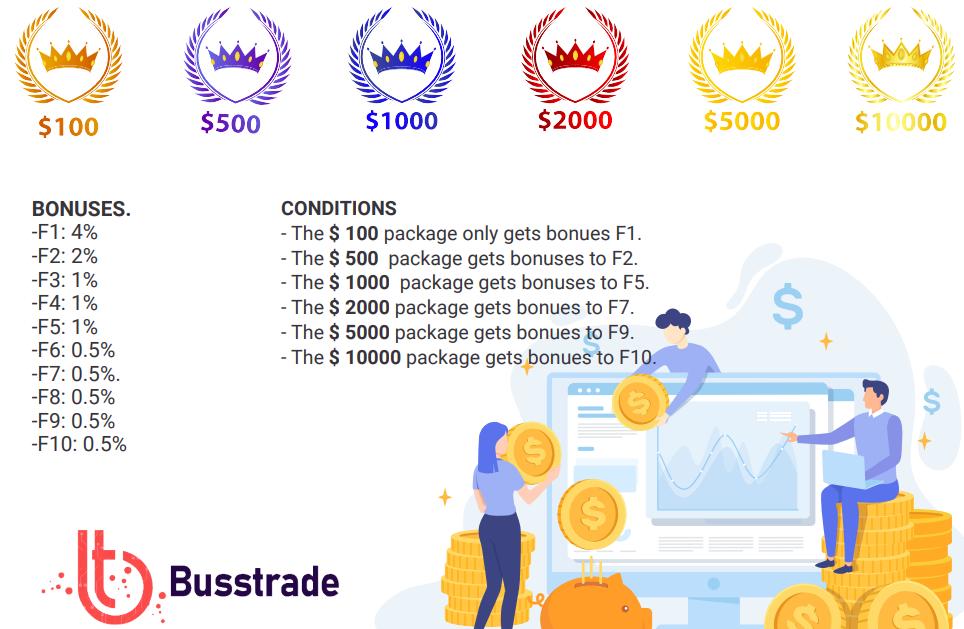 Dự án BussTrade là gì? Có nên tham gia đầu tư vào BussTrade không? 8