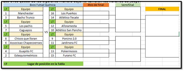En la liga mx se jugaron la semifinales  896342283072b