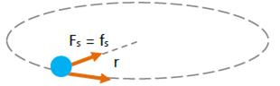 Hukum Newton gambar 16