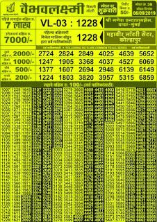 Maharashtra State Lottery Results 07 09 2019 Ganesh, Gaj