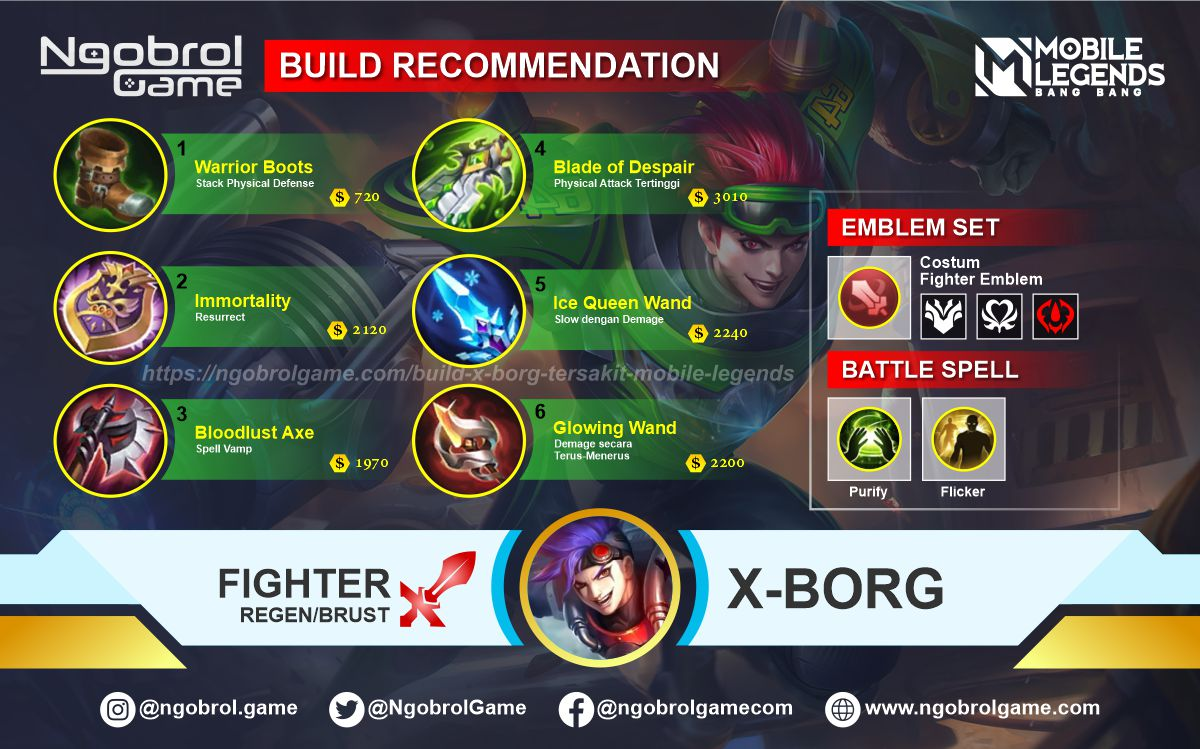 Build X Borg Tersakit 2021 Mobile Legends