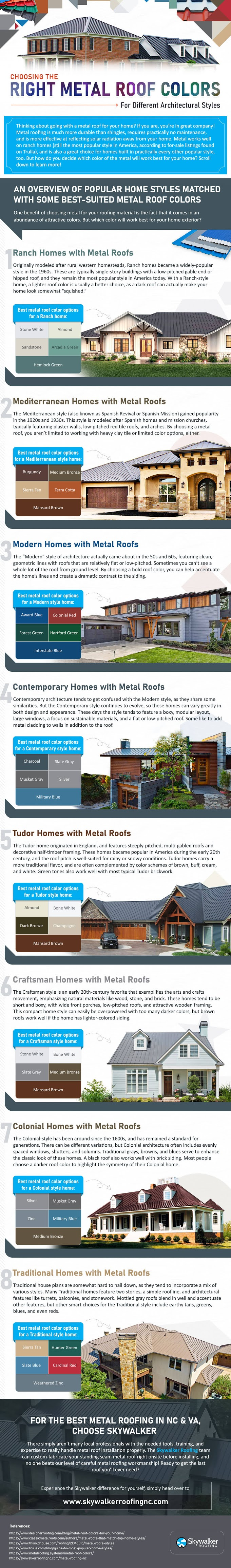Choosing the Right Metal Roof Colors for Different Architectural Styles #infographic #Home & Garden #Architectural Styles #Metal Roof Colors