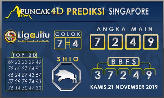 PREDIKSI TOGEL SINGAPORE PUNCAK4D 21 NOVEMBER 2019