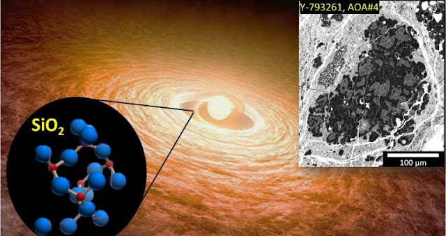 Image of the solar protoplanetary nebula. The image on the left is the structure of crystalline silica, and on the right is an electron micrograph of the amoeboid olivine aggregate the research team found in the primitive meteorite, Yamato-793261. (©NASA/JPL-Caltech)