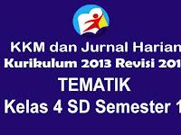 Penetapan KKM dan Jurnal Harian Tematik Kelas 4 SD Kurikulum 2013 Revisi 2017