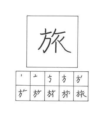 kanji melancong