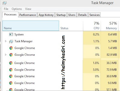 Kelebihan dan kekurangan web browser google chrome