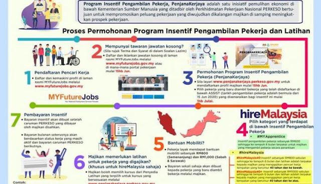 Cara Daftar Insentif Pengambilan Pekerja (PenjanaKerjaya) Untuk Penganggur, Graduan & Lepasan Sekolah
