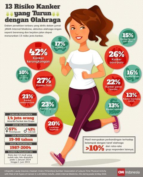 Gambar Poster Perilaku Hidup Bersih dan Sehat