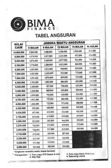 tabel angsuran bima finance