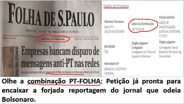 O passo a passo da trama via TSE para cassar a chapa Bolsonaro/Mourão e a inclusão do inquérito fake do STF