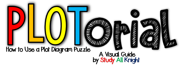 plot diagram activity 2006 passat fuse plotorial interactive notebook how to use a puzzle