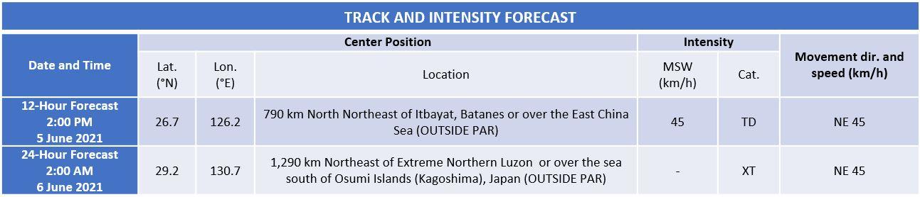 'Bagyong Dante' PAGASA weather update June 5, 2021