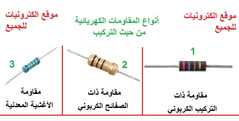 أنواع المقاومات الكهربائية Types Of Electrical Resistors