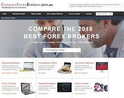 Best forex broker risk warning