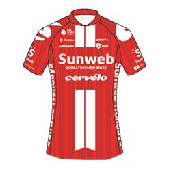 La plantilla del Team Sunweb 2020