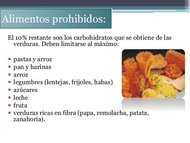 Dieta atkins pdf gratis