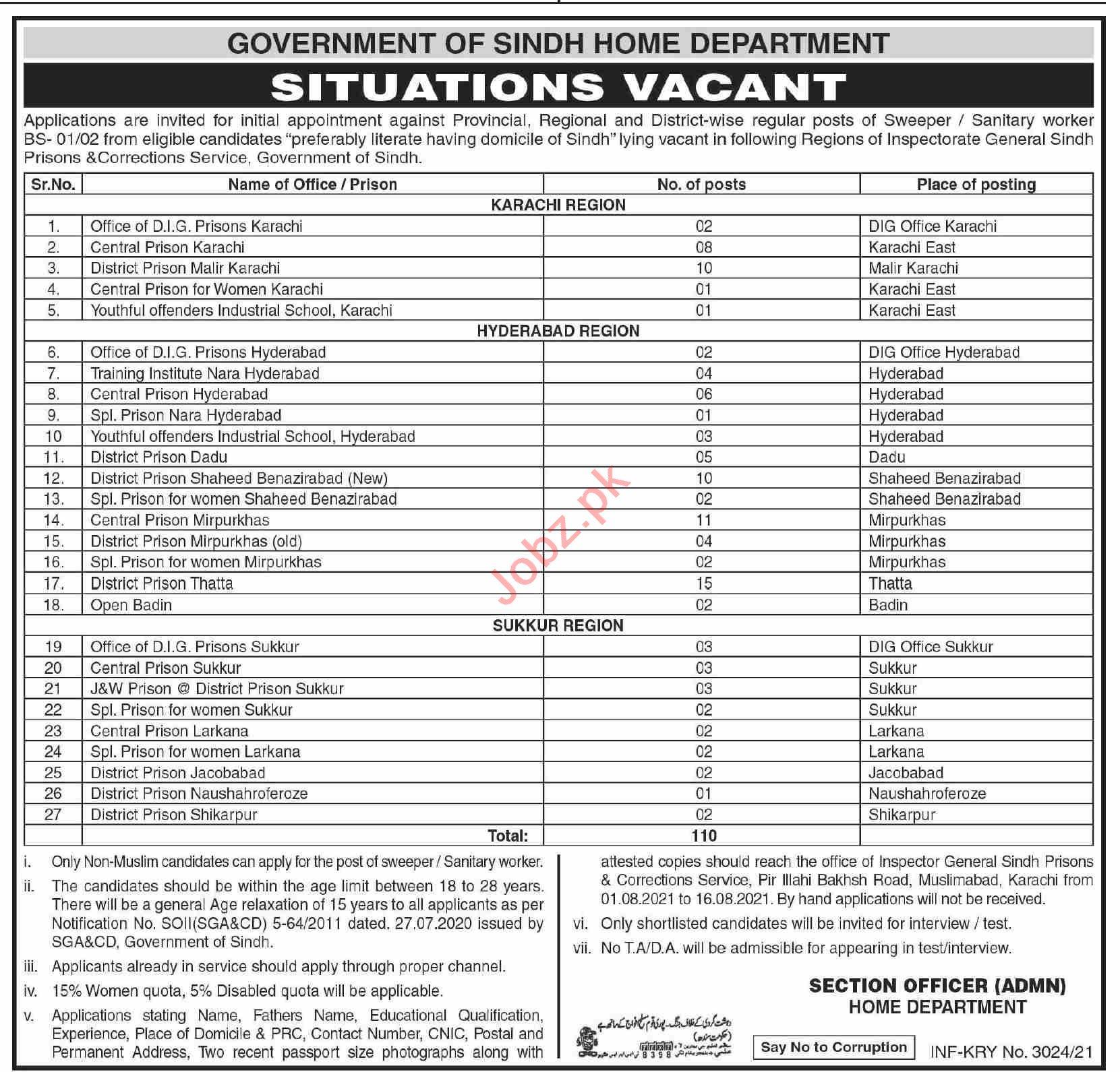 Home Department Karachi Jobs 2021