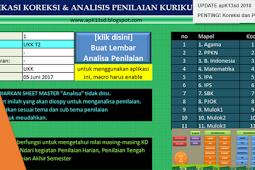 Unduh Raport Kurikulum 2013 Kelas 1 2 3 4 5 6 Sekolah Dasar