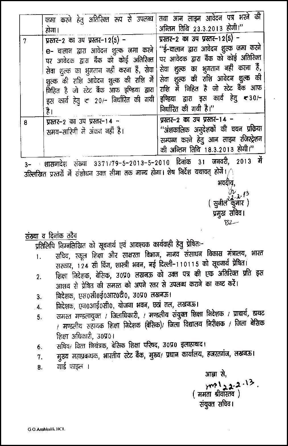 अंशकालिक अनुदेशकों की नियुक्ति के शासनादेश दिनांक 31.01