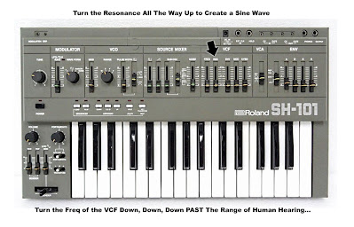SH101 Portable Music Synthesizer by Roland - gvan42