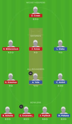 NAM vs PNG dream11 team | PNG vs NAM