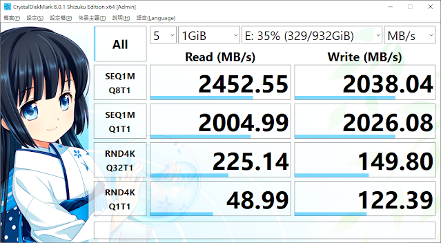 CrystalDiskMark WD SN500 1TB
