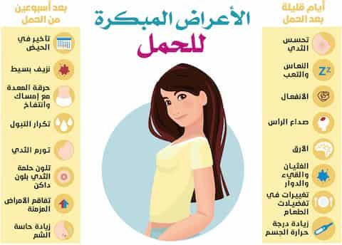 نصائح هامة للحامل في الشهر الثاني