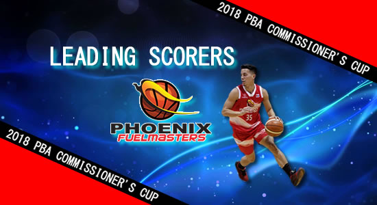 List: Leading Scorers Phoenix Fuelmasters 2018 PBA Commissioner's Cup