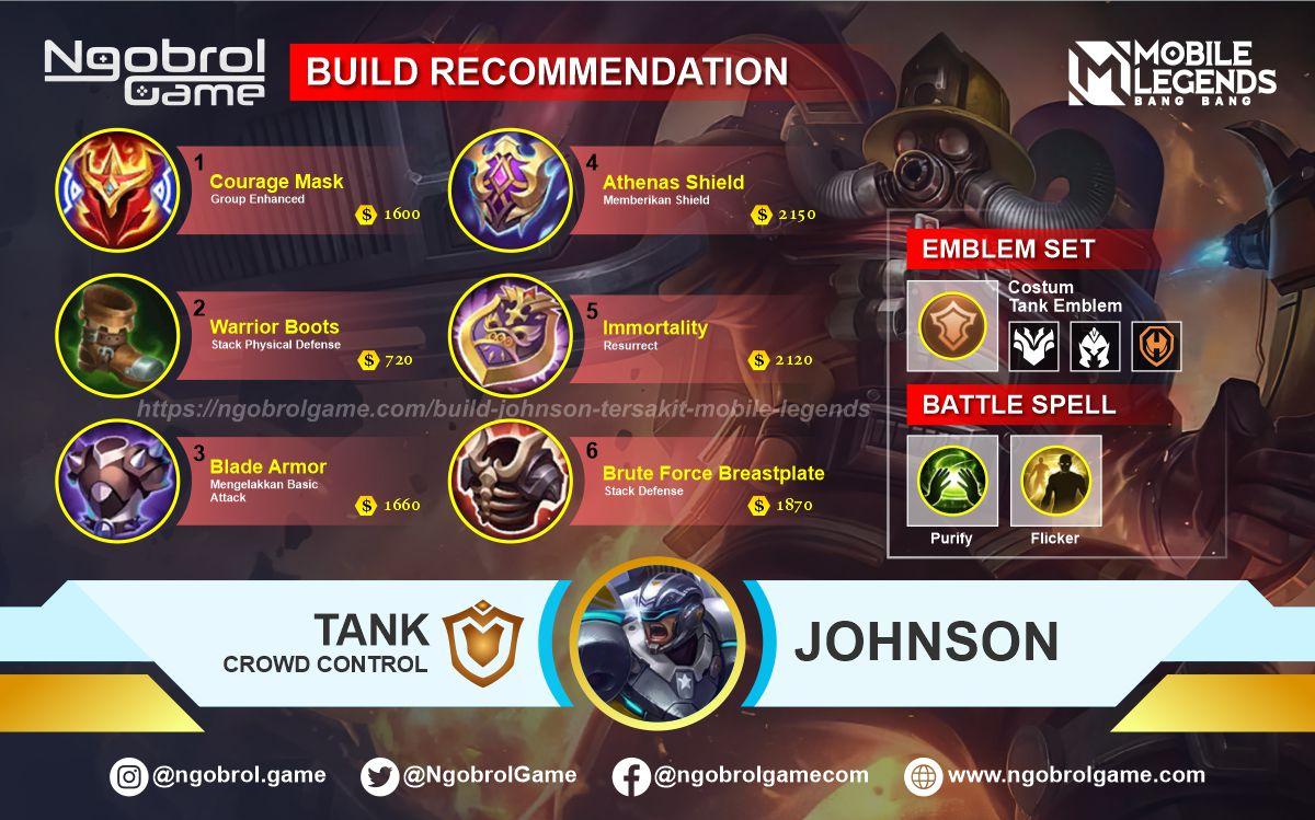 Build Johnson Top Global Tersakit Mobile Legends