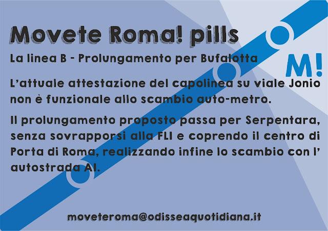 Movète Roma Pillola, numero 6, la Linea B - Prolungamento per Bufalotta