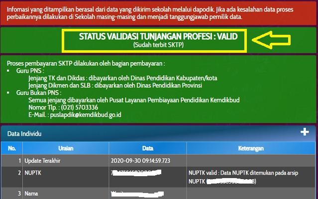 Cara Cek Sktp Melalui Info Gtk 2020 2021 Wasito Info