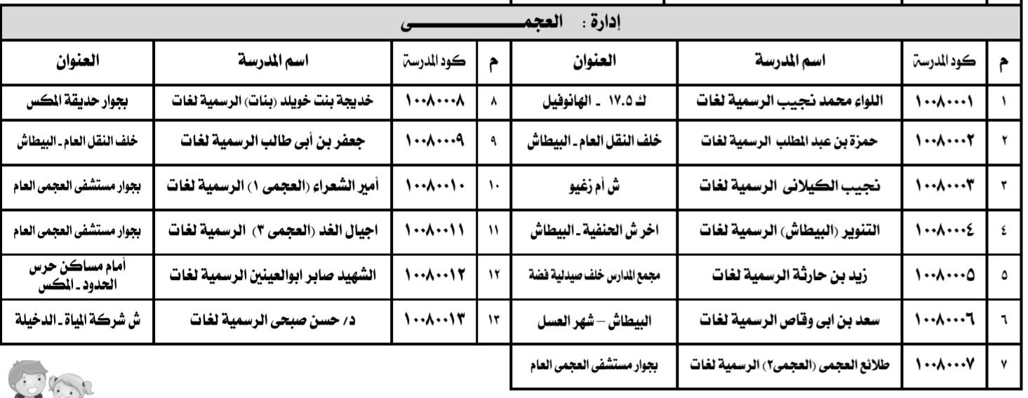 كل الخطوات والورق اللي هتحتاجه للتسجيل في المدارس التجريبي لهذا العام 2019 مدونة ميس سلوى حامد