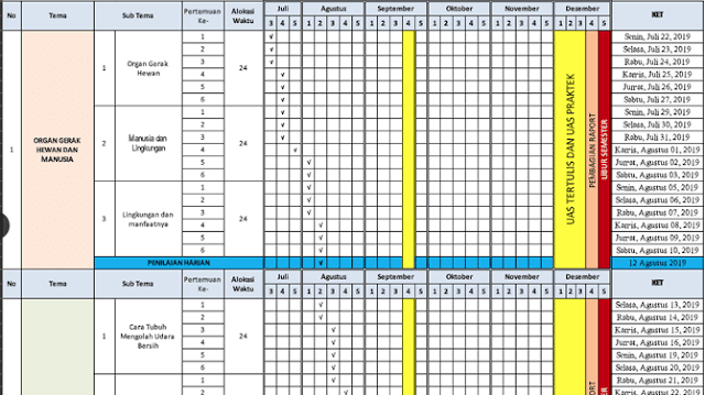 Promes Kelas 5 Kurikulum 2013 Revisi 2019 Semester 1 2 Materiku