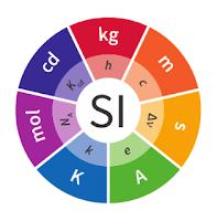 Si units of measurements