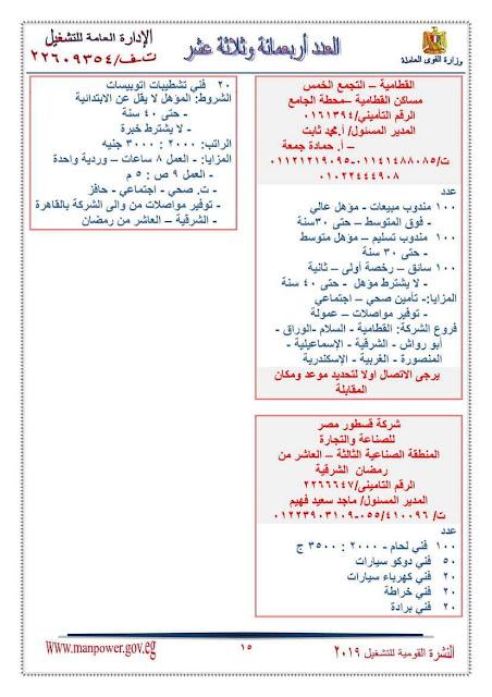 وزارة القوى العاملة 2019/2020, وظائف وزارة القوى العاملة, نشرة توظيف وزارة القوى العاملة مصر, فرص عمل وزارة القوى العاملة مصر, موقع وظائف وزارة القوى العاملة مصر, وظائف حكومية, وظائف مرتب 4000, وظائف امن, وظائف شركات, وظائف محاسبين, وظائف مهندسين, وظائف سائقين, وظائف معلمين ومدرسين, وظائف اداريين, وظائف عمال, وظائف فى جميع التخصصات