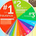 Top 20 High Paying Google Adsense Keywords Of 2012