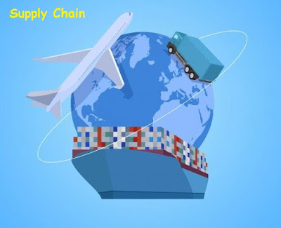Characteristics And Problems Of Supply Chain You Should Know
