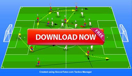 Coaching Positional Play Expanisve Football Tactics