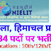NIELIT Shimla Jobs 2019: Walk in for 34 Sanitary Supervisor, Technical Officer & Other Posts