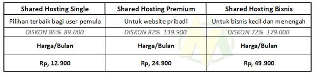 Hostinger Perusahaan Penyedia Layanan Web Hosting Di Indonesia Yang Terbaik Dan Terpercaya