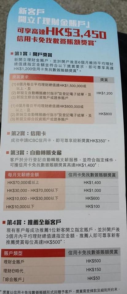 Da Wok Gum: 低調的ICBC出糧戶口推廣,窮人都至少可以有$600信用卡回贈