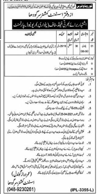 revenue-department-sargodha-patwari-jobs-2021-advertisement