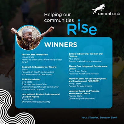 Helping-our-Communities-Rise-Winners