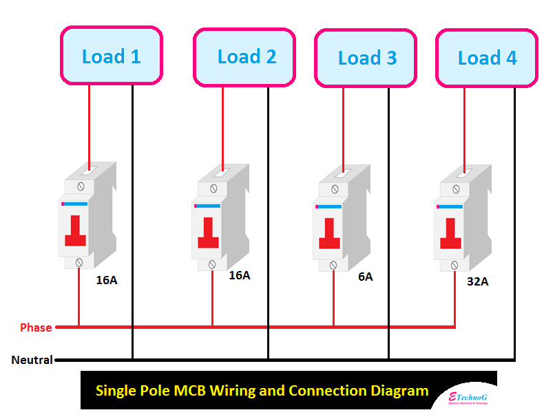 Single Pole MCB Wiring connection, wiring of single pole MCB