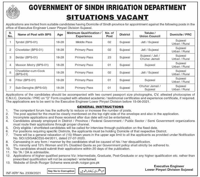 Sindh Irrigation Department Job Vacancies 2021